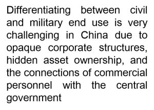 DoD China textbox