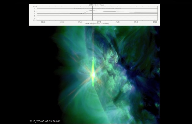 Extreme ultraviolet flash from the July 3 solar flare, as captured by Solar Dynamics Observatory with overlay from GOES (Credits: NASA/Spaceweather.com).