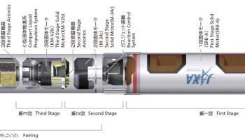 Japan's new low cost rocket, Epsilon (Credits: JAXA).