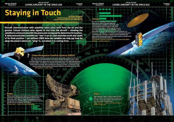 Staying in Touch infographic