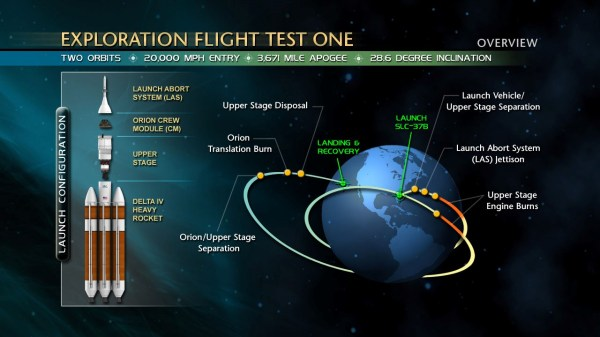Exploration Flight Test-1 Overview