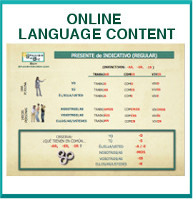 blog-to-learn-spanish-language-content