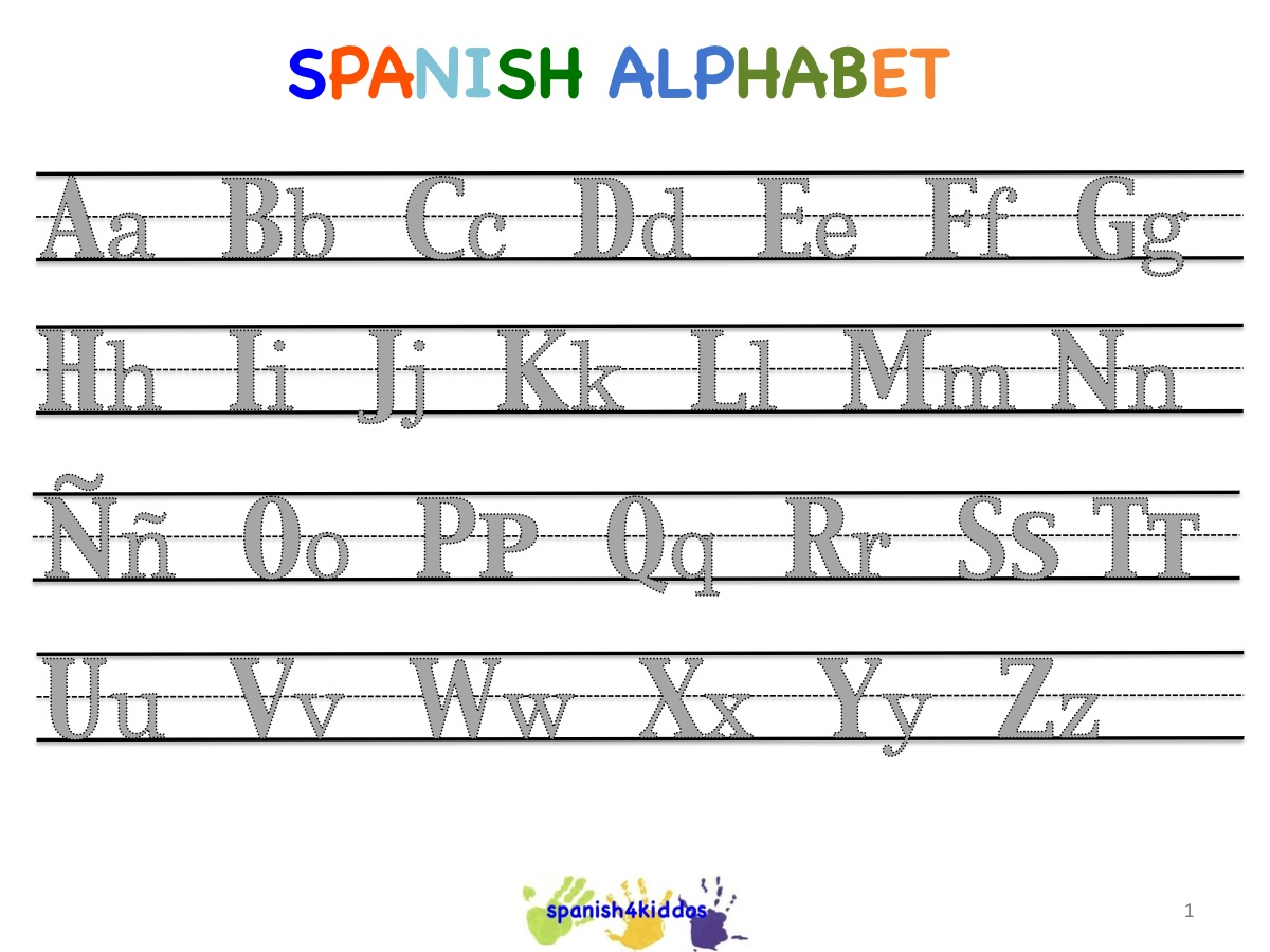 Spanish Lesson For Kids Learning The Alphabet With Pictures Spanish4kiddos