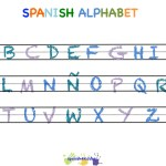 Spanish Alphabet in Color