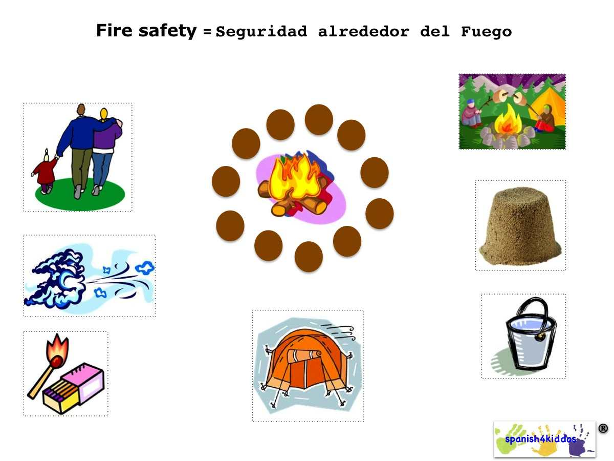 Fire Safety With Pictures