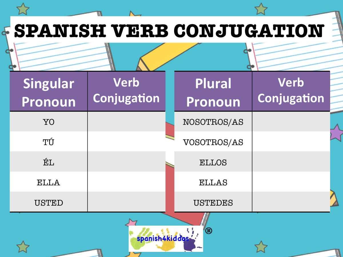 spanish verb conjugation chart spanish4kiddos educational resources