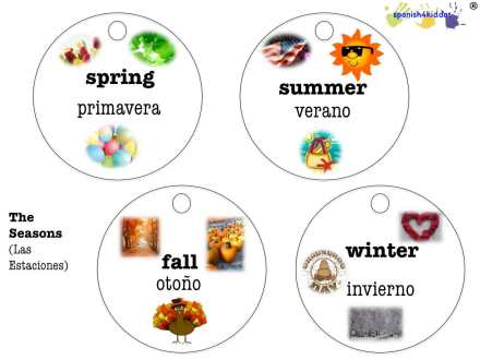 spanish seasons