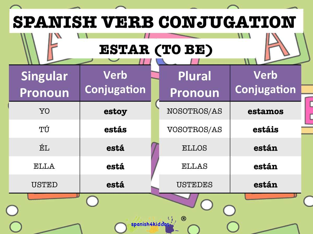 conjugating spanish verb ending in ar