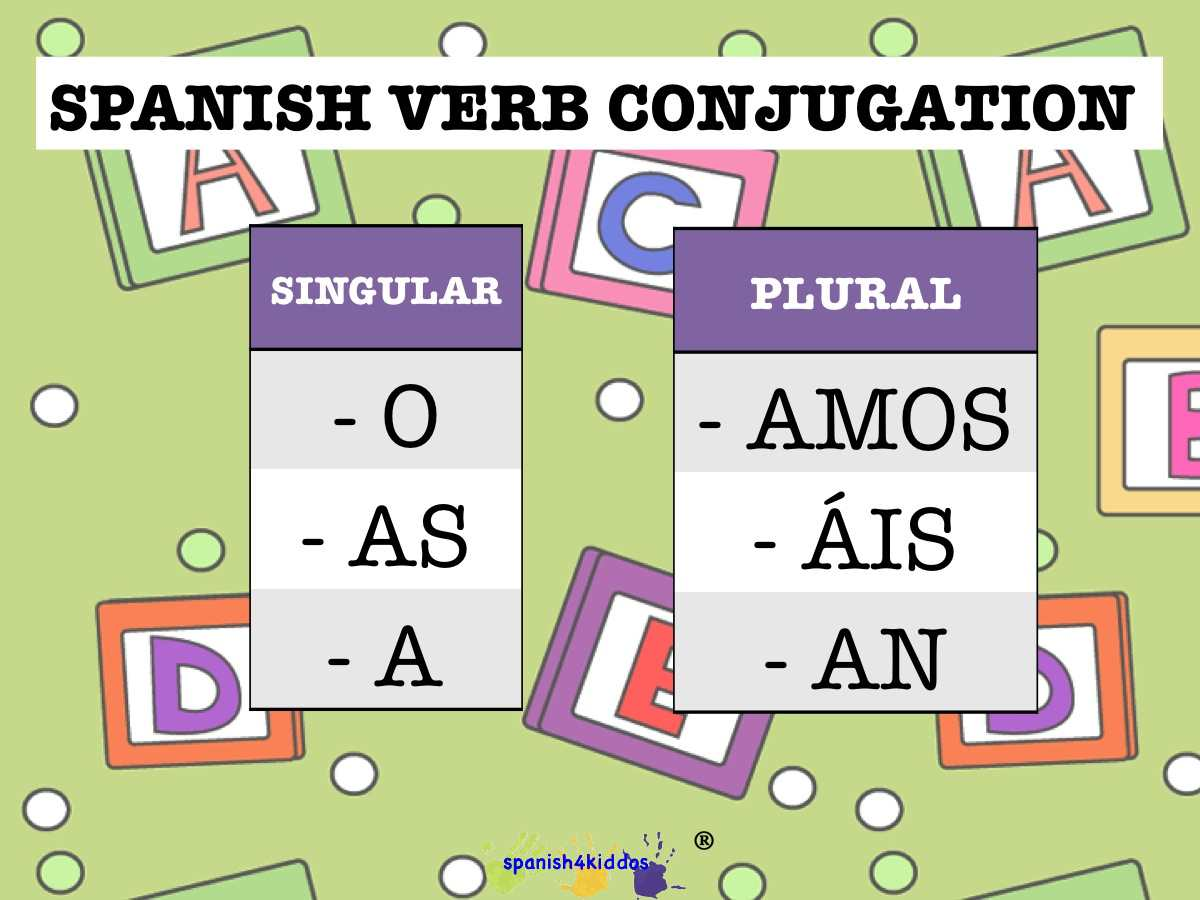 Verb Conjugation Ar Pattern Spanish4kiddos Educational Resources