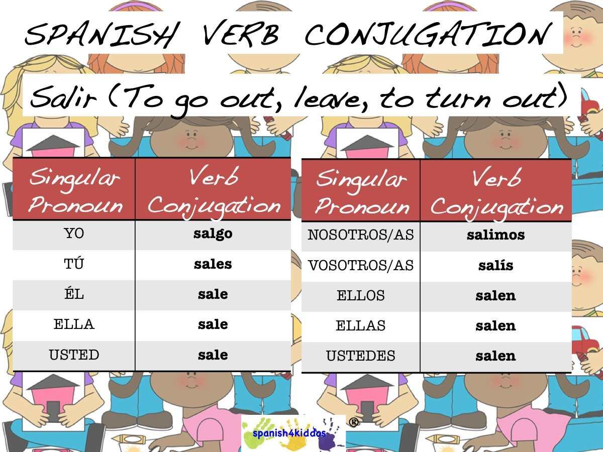 Spanish Salir Verb Conjugation
