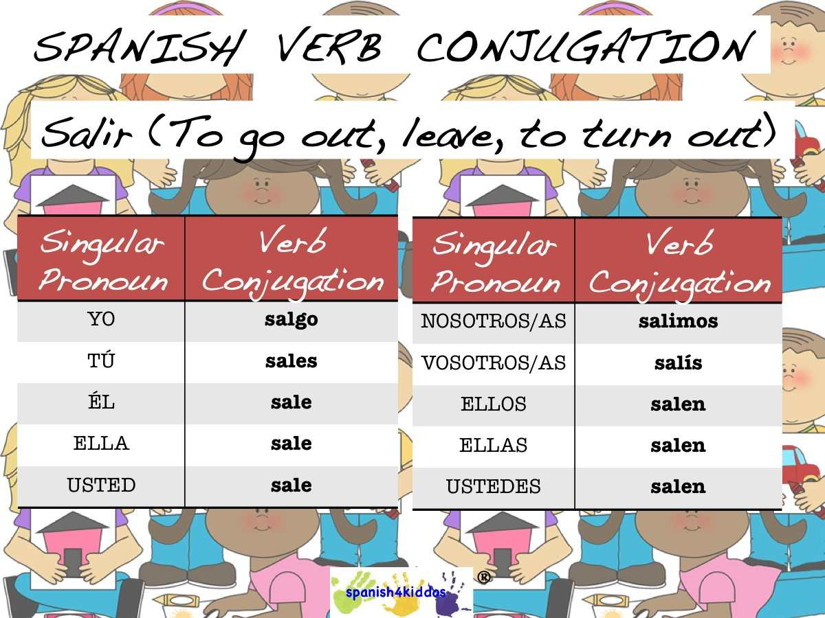 worksheet Spanish Ar Verb Conjugation Worksheets spanish ir verbs spanish4kiddos tutoring services