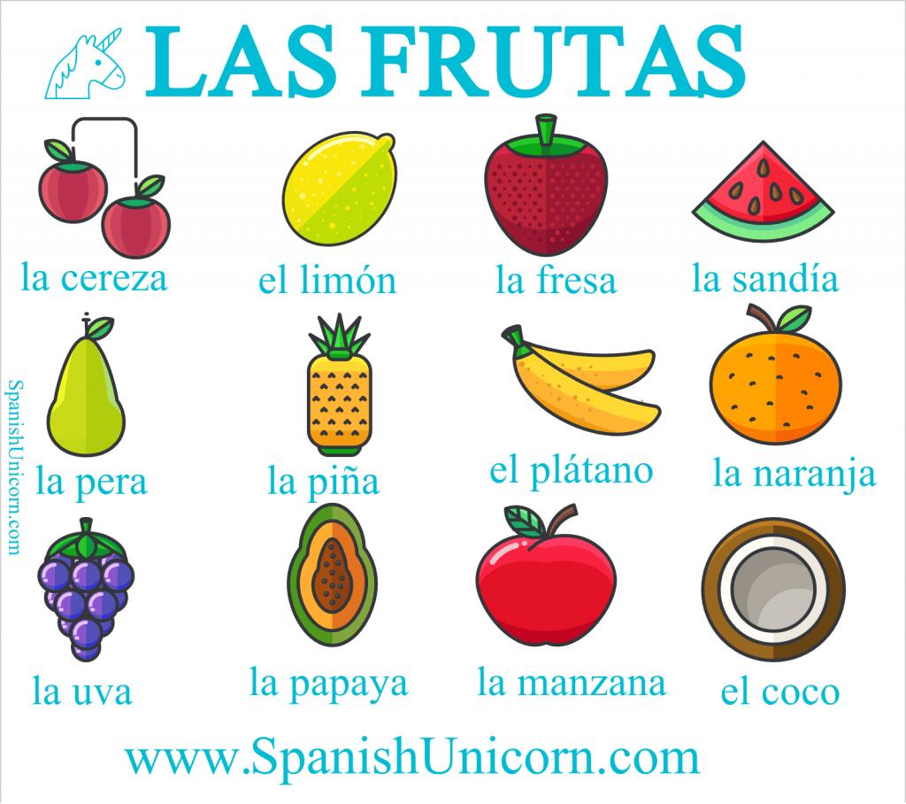 Las Frutas En Espanol Vocabulario Y Actividades Online