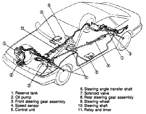 1996 Mazda Protege Engine Diagram