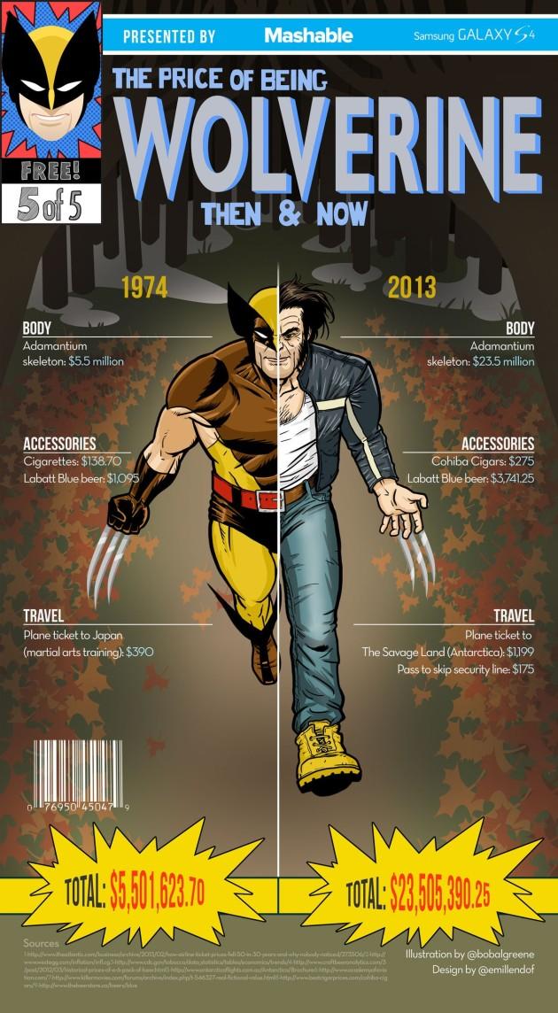 Wolverine-Price-Infographic-630x1144