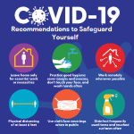 Corona Virus:  Recommendations to Safeguard Yourself from COVID-19