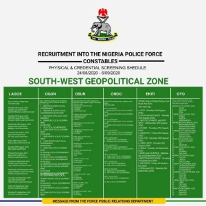 NPF shortlist physical and crendential screening date for South West