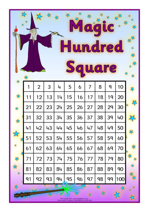 Witch And Wizard Themed Hundred Square Sheets Sb