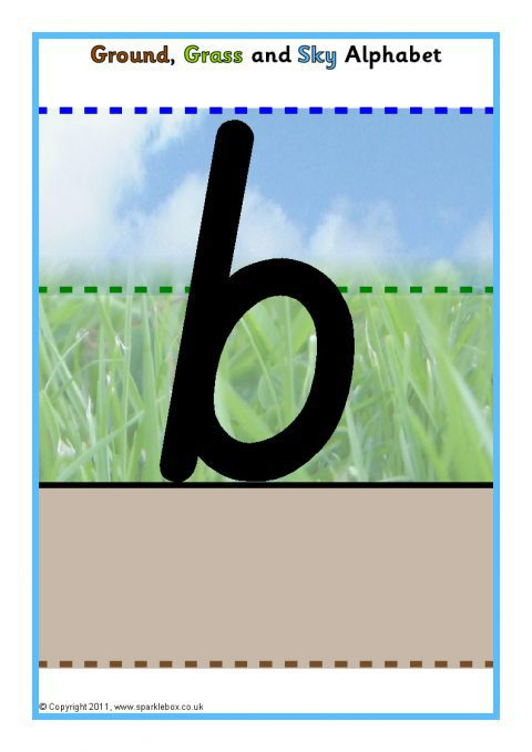 Ground Grass And Sky Alphabet Posters Sb3961 Sparklebox