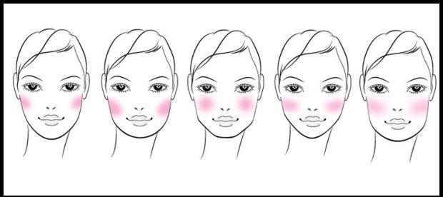 applicare-blush Come applicare blush?