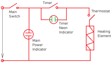 Hot air sterilizer oven circuit diagram