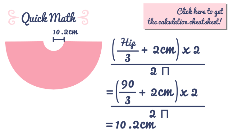 Measurement calculation for circle skirt