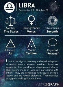 Interesting Things About Zodiac Signs | Sparks Of Divine Light