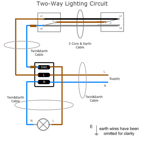 2 way lighting circuit?resize=500%2C500 basic wiring diagrams wiring diagram tridonic em34b basic wiring diagram at cos-gaming.co