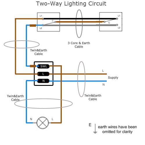 tridonic em34b basic wiring diagram   35 wiring diagram