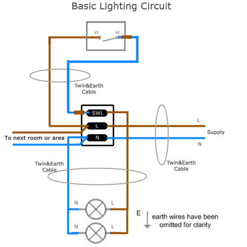 wiring diagrams for lighting circuits  complete wiring