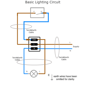 Wiring a Simple Lighting Circuit | SparkyFactscouk