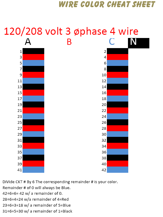 208 3 Phase Wire Colors