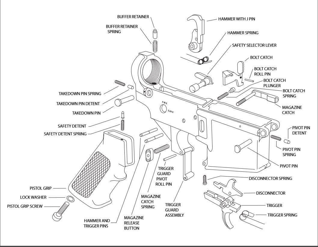 Review Custom Ar15 Build By Horner Arms Teil 1