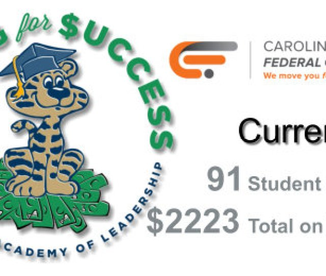Cleveland Students Can Bank On Success