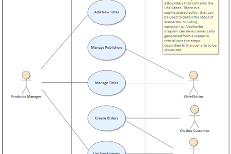 Use case diagram for railway reservation system full hd pictures railway ticket reservation system class diagram uml diagram railway ticket reservation system class diagram uml entity relationship diagram tutorial lovely ccuart Image collections