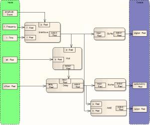 SysML Parametric Models [Enterprise Architect User Guide]