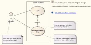 Use Case [Enterprise Architect User Guide]