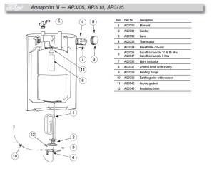 Zip Spares Diagrams