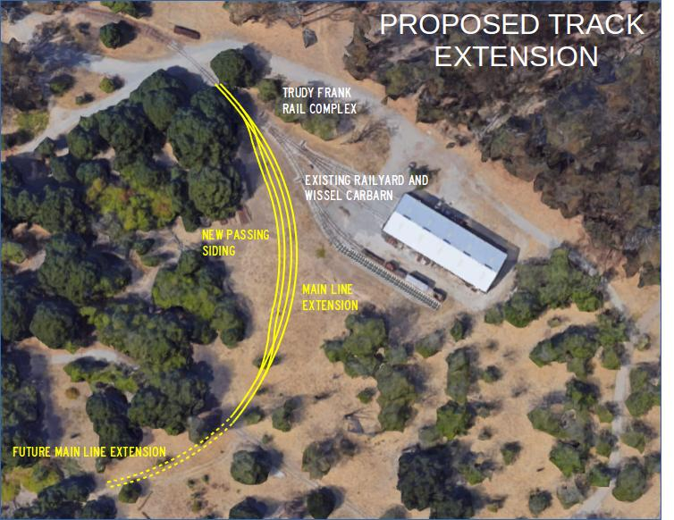 Donate to the SPCRR and the Railroad Museum at Ardenwood Track extension and passing siding proposal