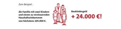Grafik: Familie mit zwei Kindern erhält 24.000 Euro Baukindergeld