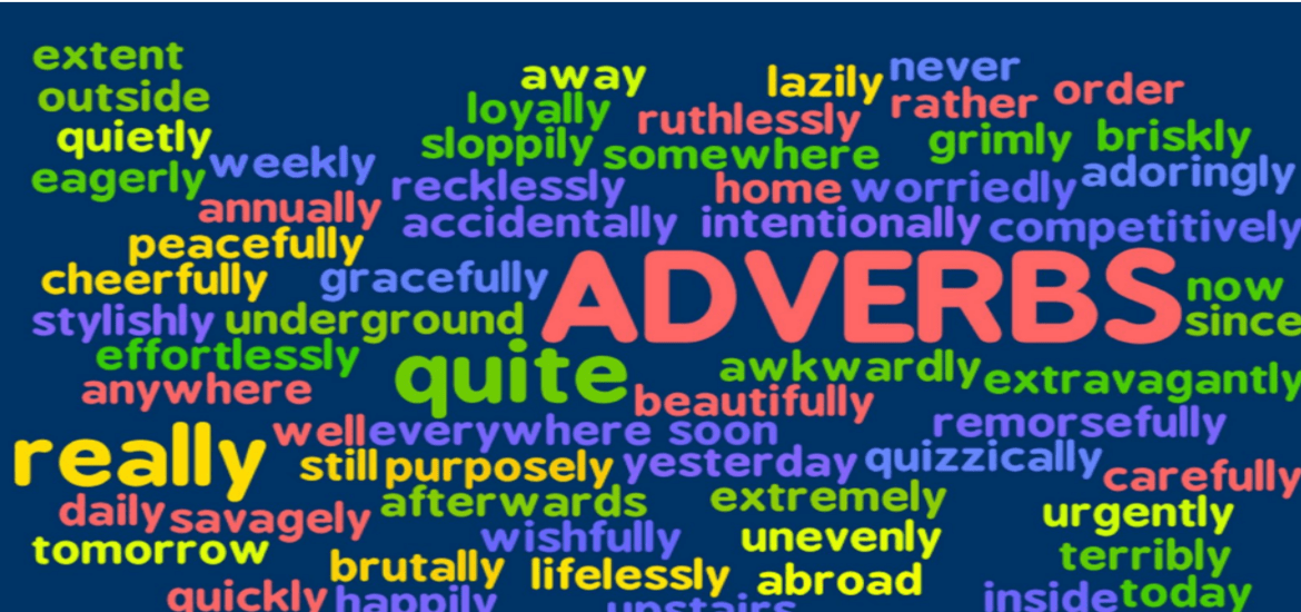 Meaning Of Adverb And Types Of Adverbs