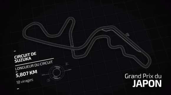 Suzuka, le seul circuit de F1 en 8