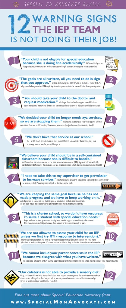 Infographic: 12 Warning Signs the IEP Team is Not Doing Their Job!