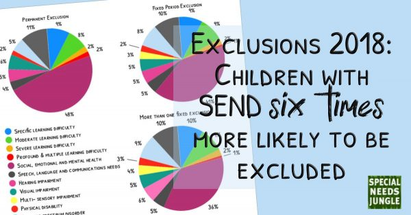 Exclusions 2018: Children with SEND six times more likely to be excluded
