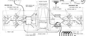 Special Service Mustang FHP Restoration