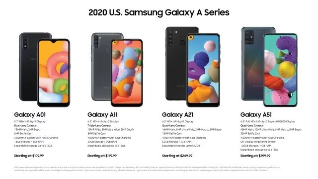 2020 Models of Samsung Galaxy A-Series Smartphones Arrives US