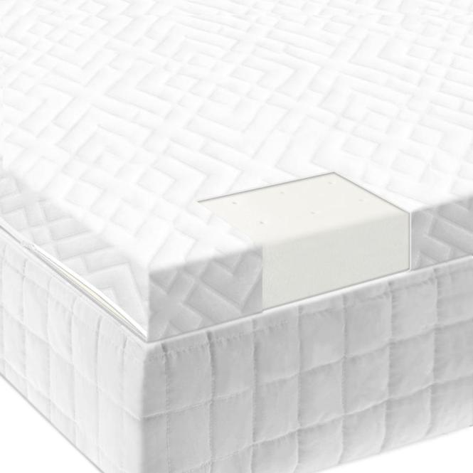 2 Latex Foam Mattress Topper Queen