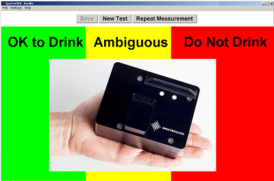 Spectroclick_Summary Image