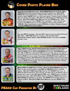 PBA50 Players