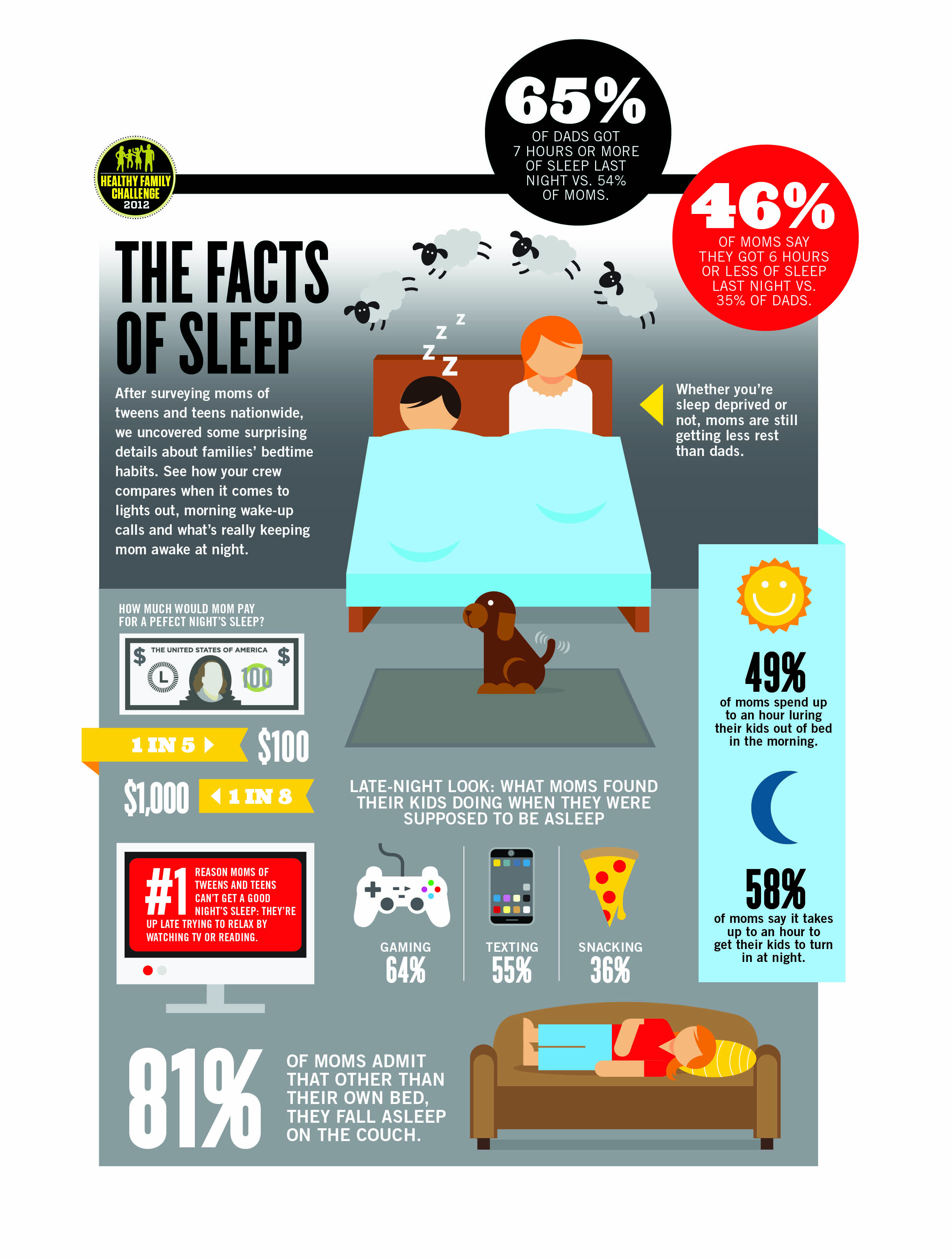 A Healthy Sleep Schedule For Back To School Healthy Back