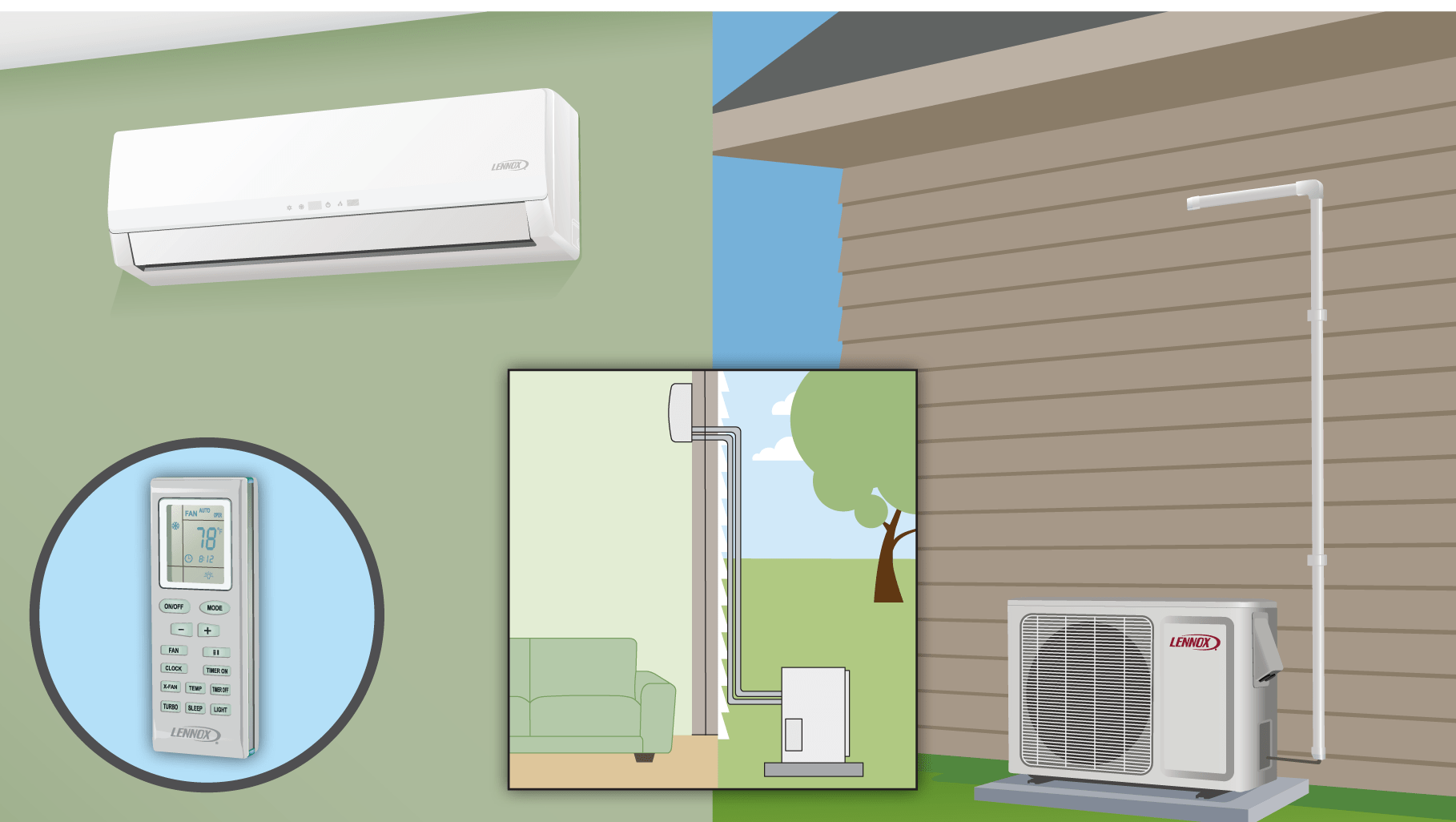 Home Air Conditioning Not Turning On
